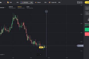 binomo-review-candlesticks-graph